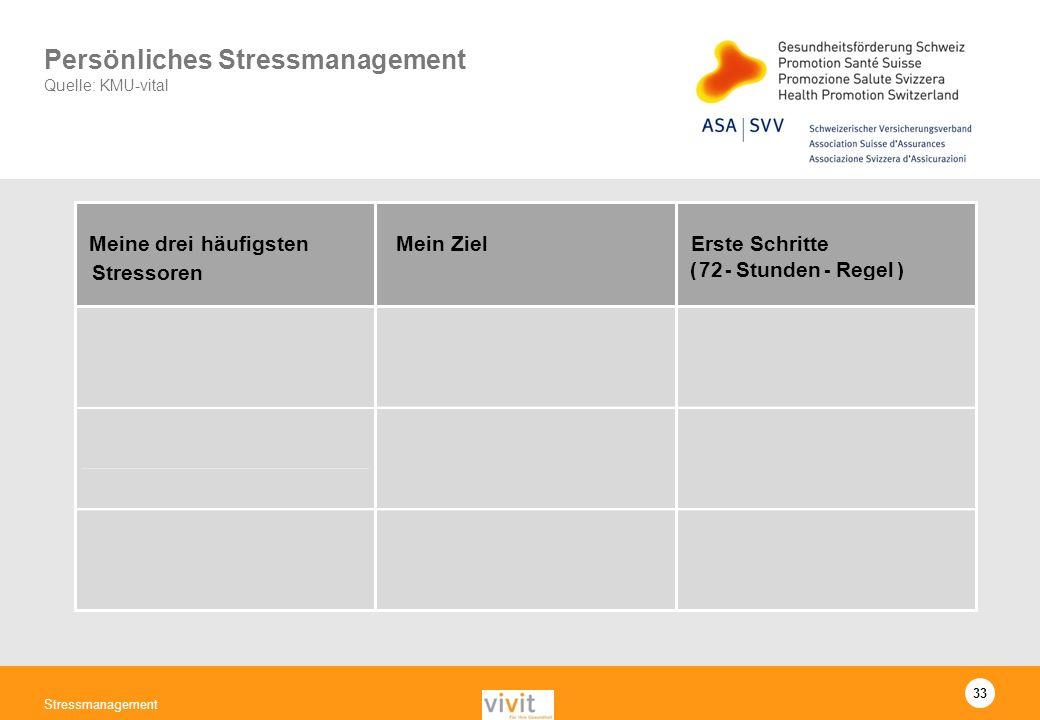 33 Stressmanagement Persönliches Stressmanagement Quelle: KMU-vital