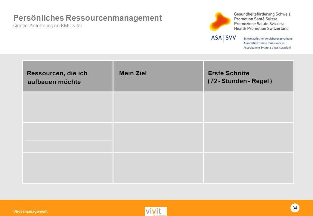 34 Stressmanagement Persönliches Ressourcenmanagement Quelle: Anlehnung an KMU-vital