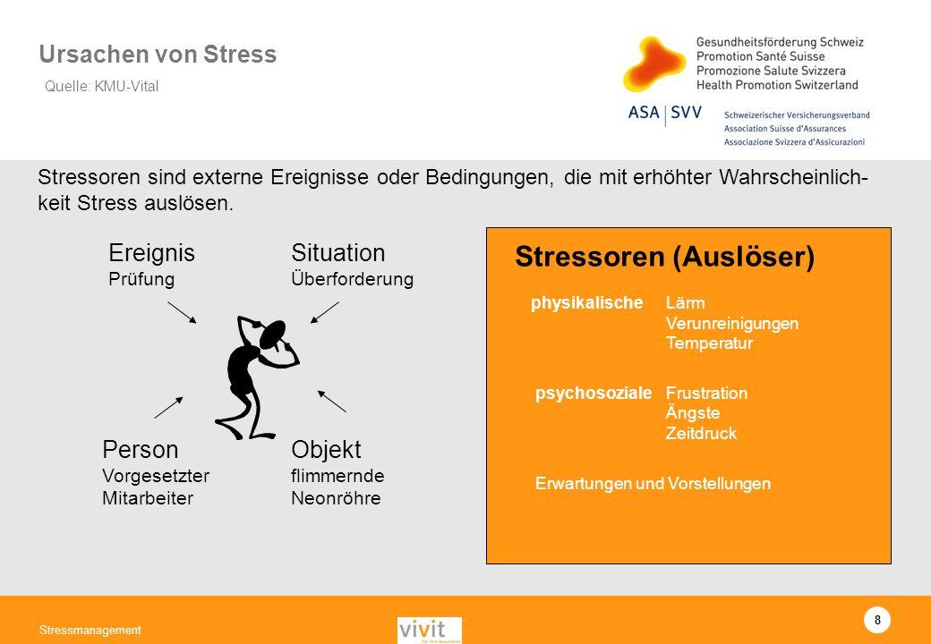 8 Stressmanagement Ereignis Prüfung Situation Überforderung Objekt flimmernde Neonröhre Person Vorgesetzter Mitarbeiter physikalischeLärm Verunreinigu