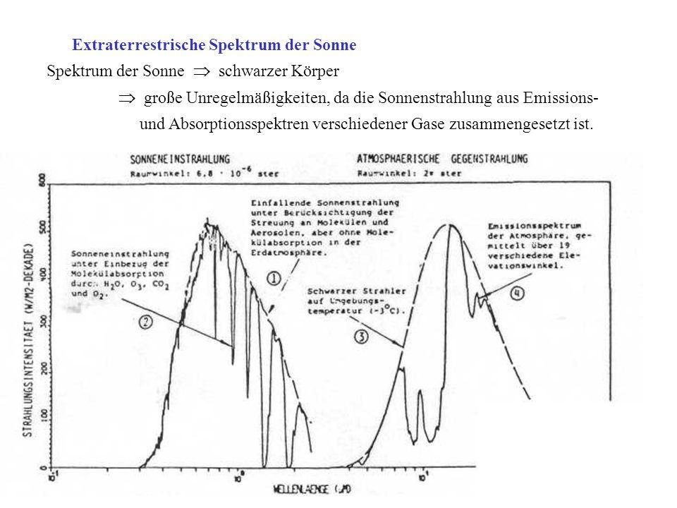 Extraterrestrische Spektrum der Sonne Spektrum der Sonne schwarzer Körper große Unregelmäßigkeiten, da die Sonnenstrahlung aus Emissions- und Absorpti