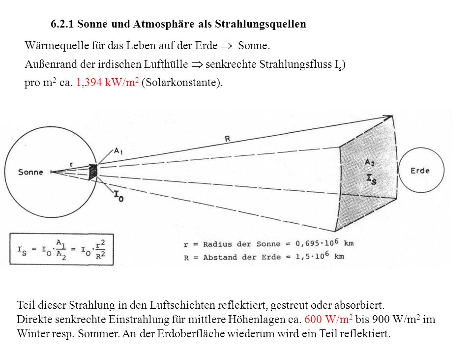 6.2.1 Sonne und Atmosphäre als Strahlungsquellen Wärmequelle für das Leben auf der Erde Sonne. Außenrand der irdischen Lufthülle senkrechte Strahlungs