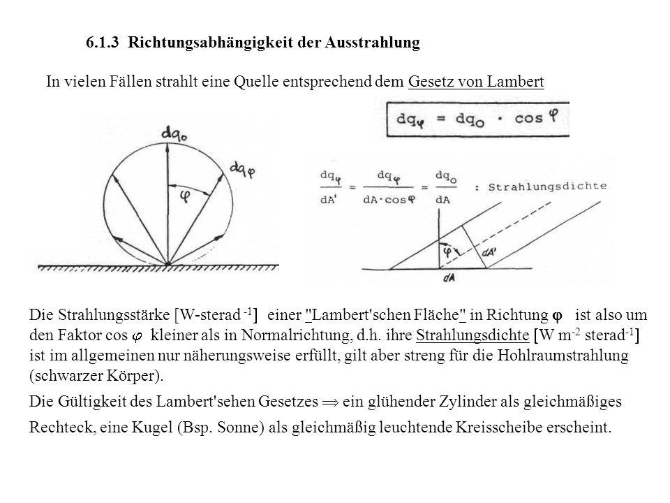 6.1.3 Richtungsabhängigkeit der Ausstrahlung In vielen Fällen strahlt eine Quelle entsprechend dem Gesetz von Lambert Die Strahlungsstärke [W-sterad -