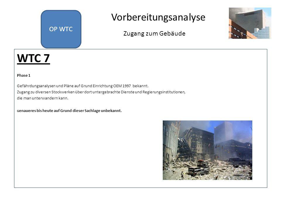 Prozessanalyse WTC 7 Phase 1 Brandmeldetechnik ausschalten (System auf Testmodus schalten!) Gebäude rechtzeitig evakuieren Phase 2 Mit WTC 1, 2 Einsturz Brände entzünden.