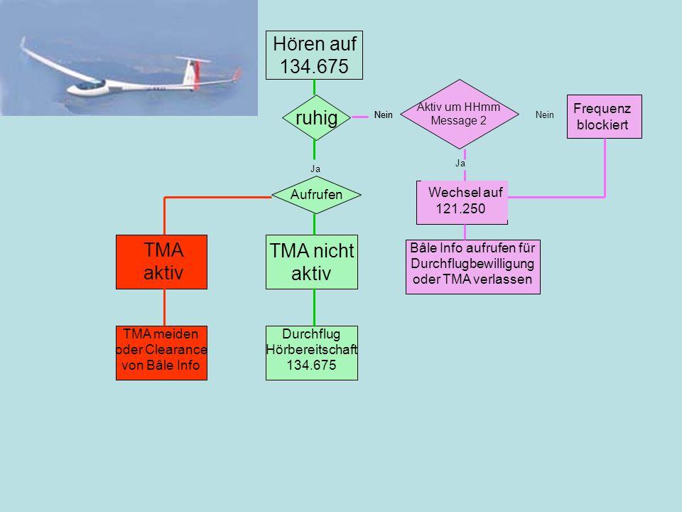 Hören auf 134.675 ruhig Ja Nein TMA nicht aktiv Aktiv um HHmm Message 2 Ja Wechsel auf 121.250 Aufrufen TMA aktiv Bâle Info aufrufen für Durchflugbewi