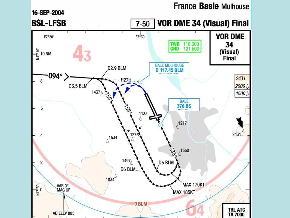 Verfahren für Segelflieger Der Luftraum D wird am 15.März publiziert Ein AIT (Automatischer Informations Sender) der auf der Funkfrequenz 134.675 Mhz sendet und auch telefonisch abgerufen werden kann, wird in Basel eingerichtet.