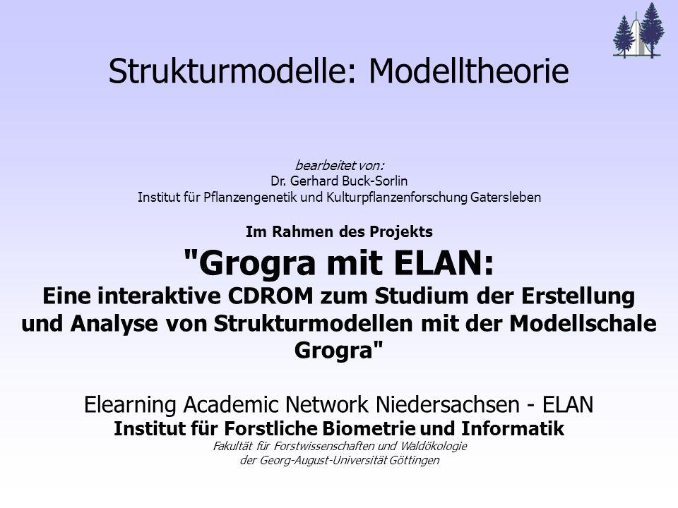 Strukturmodelle: Modelltheorie bearbeitet von: Dr.