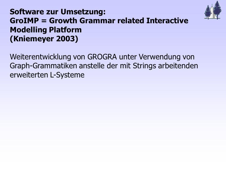 Software zur Umsetzung: GroIMP = Growth Grammar related Interactive Modelling Platform (Kniemeyer 2003) Weiterentwicklung von GROGRA unter Verwendung von Graph-Grammatiken anstelle der mit Strings arbeitenden erweiterten L-Systeme