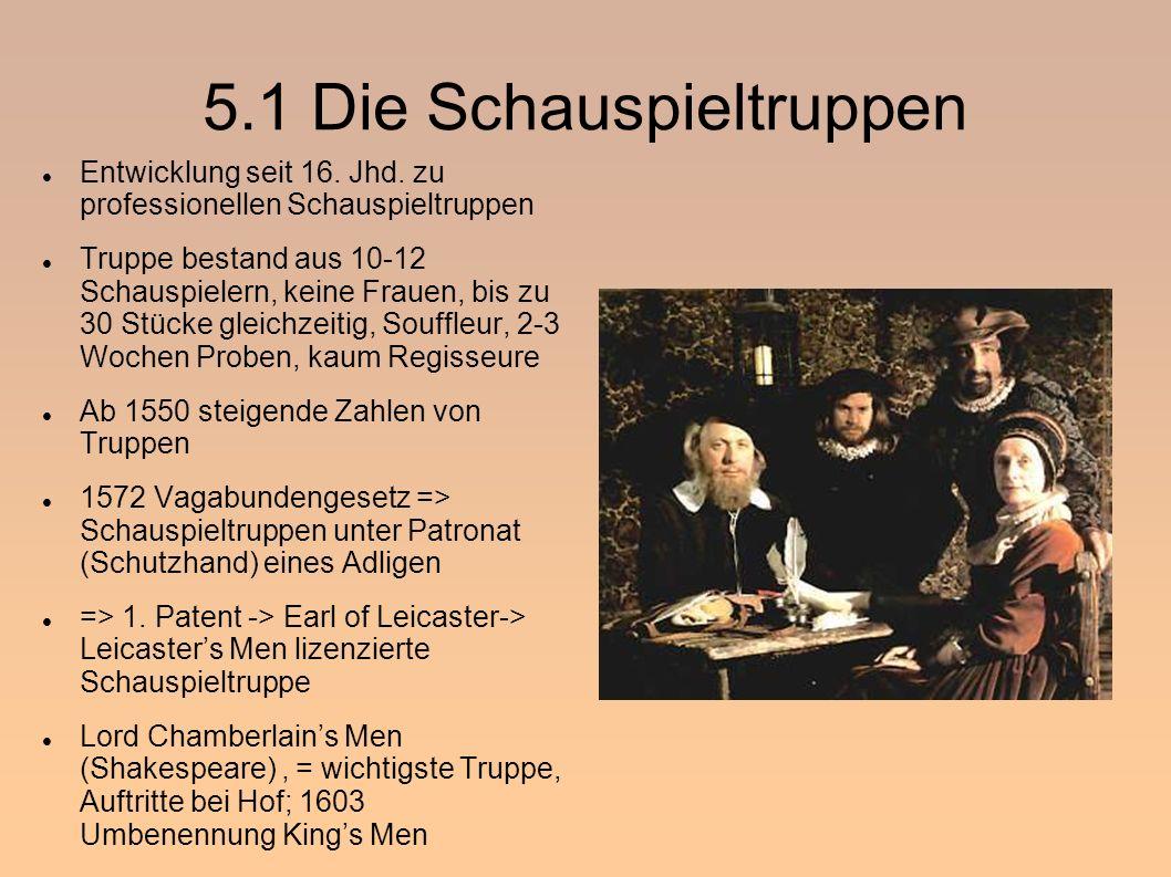 5.1 Die Schauspieltruppen Entwicklung seit 16.Jhd.