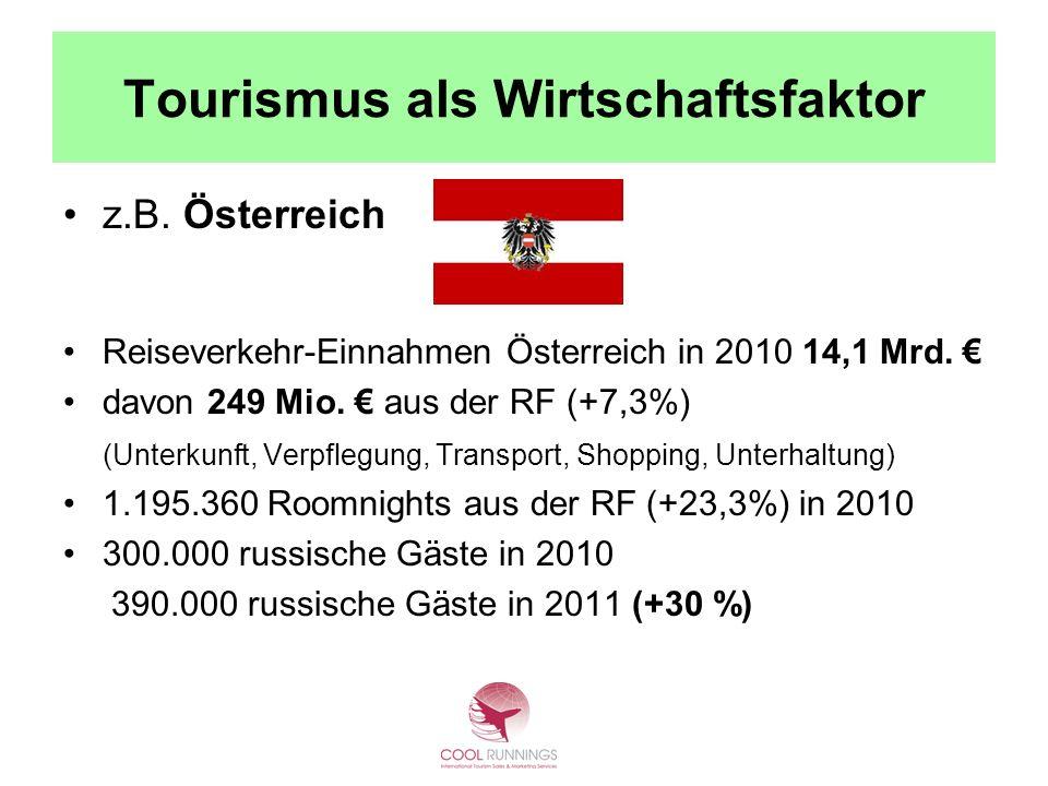 Ankünfte aus Deutschland: 10.929.670 Gäste in 2011 BIP Österreich 284 Mrd.