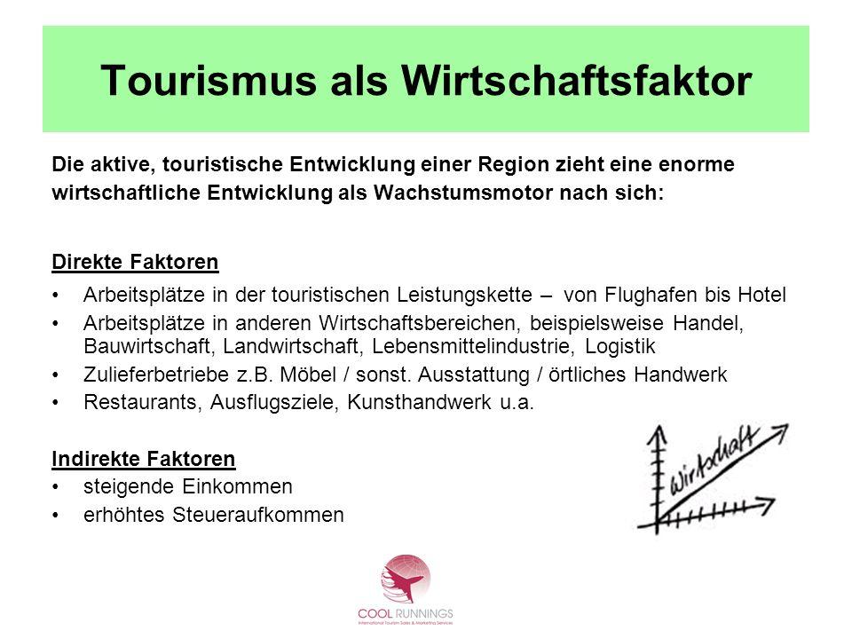 Tourismus im Spannungsfeld der Interessen