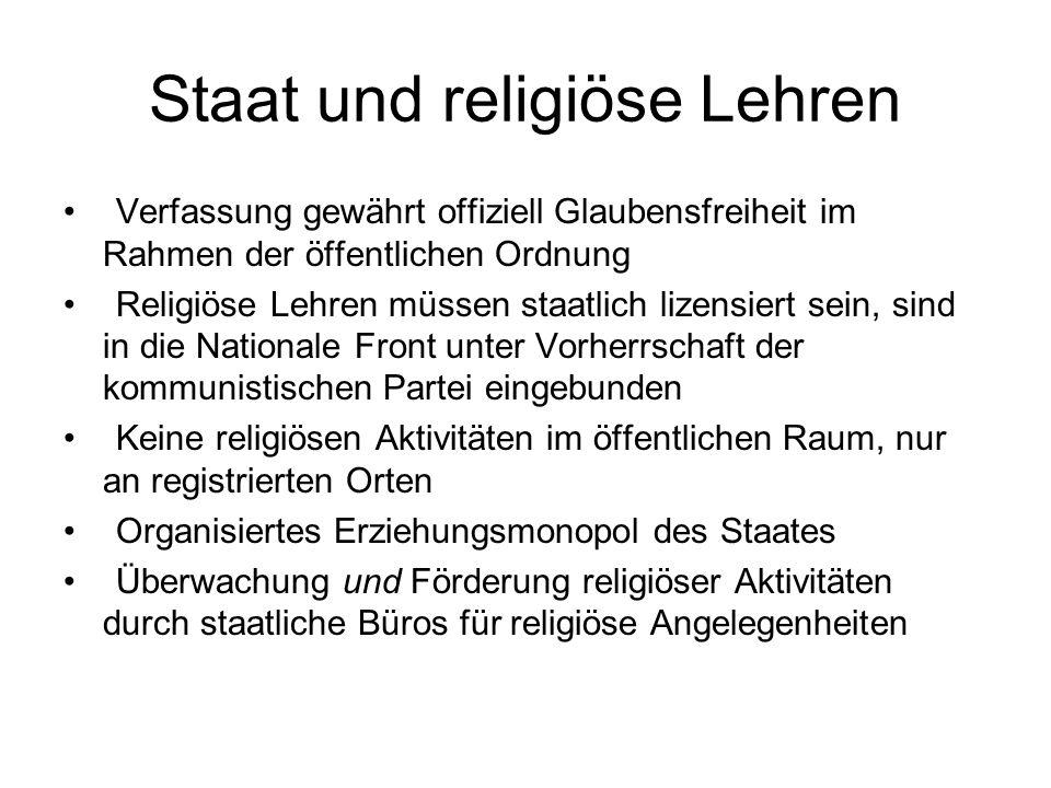 Staat und religiöse Lehren Verfassung gewährt offiziell Glaubensfreiheit im Rahmen der öffentlichen Ordnung Religiöse Lehren müssen staatlich lizensie