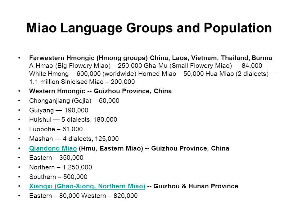 Miao Language Groups and Population Farwestern Hmongic (Hmong groups) China, Laos, Vietnam, Thailand, Burma A-Hmao (Big Flowery Miao) – 250,000 Gha-Mu
