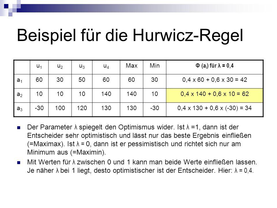 Beispiel für die Hurwicz-Regel Der Parameter λ spiegelt den Optimismus wider. Ist λ =1, dann ist der Entscheider sehr optimistisch und lässt nur das b
