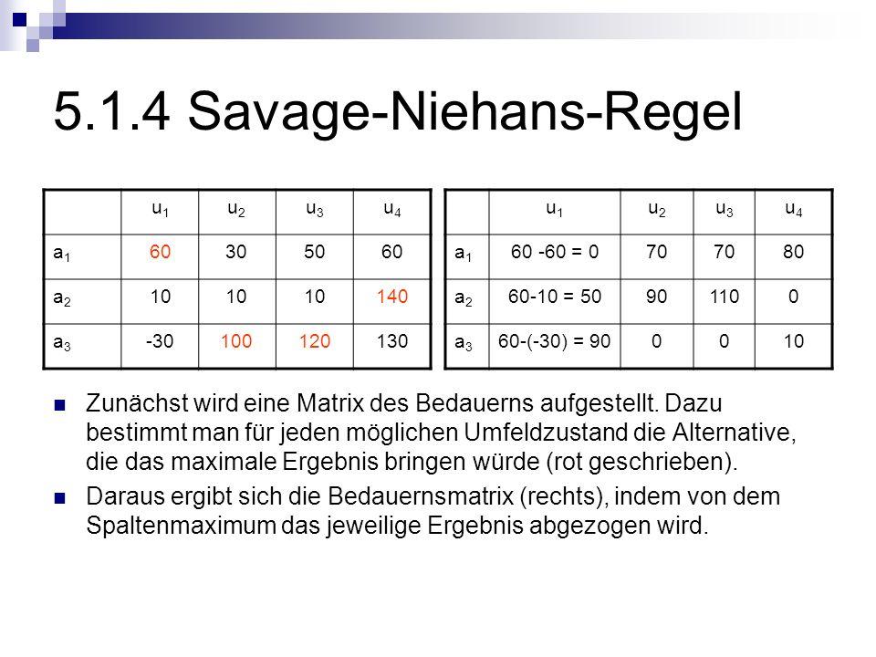 5.1.4 Savage-Niehans-Regel u1u1 u2u2 u3u3 u4u4 a1a1 60305060 a2a2 10 140 a3a3 -30100120130 u1u1 u2u2 u3u3 u4u4 a1a1 60 -60 = 070 80 a2a2 60-10 = 50901