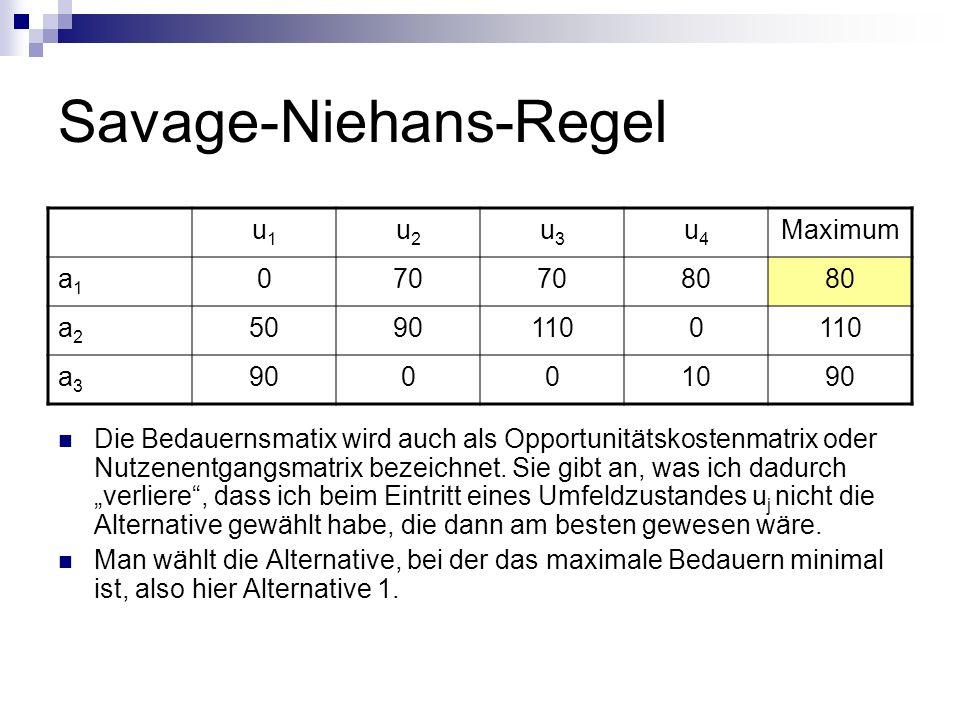 Savage-Niehans-Regel Die Bedauernsmatix wird auch als Opportunitätskostenmatrix oder Nutzenentgangsmatrix bezeichnet. Sie gibt an, was ich dadurch ver