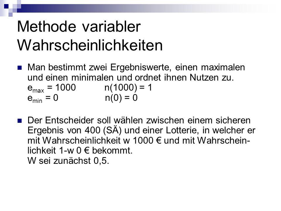 Methode variabler Wahrscheinlichkeiten Man bestimmt zwei Ergebniswerte, einen maximalen und einen minimalen und ordnet ihnen Nutzen zu. e max = 1000 n