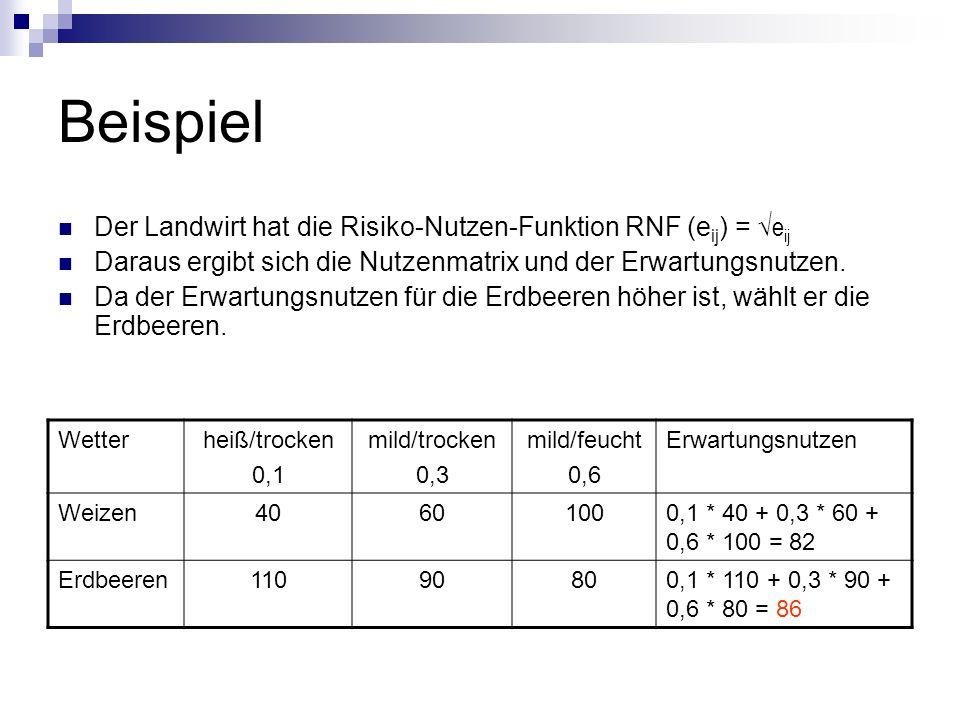 Beispiel Der Landwirt hat die Risiko-Nutzen-Funktion RNF (e ij ) = e ij Daraus ergibt sich die Nutzenmatrix und der Erwartungsnutzen. Da der Erwartung