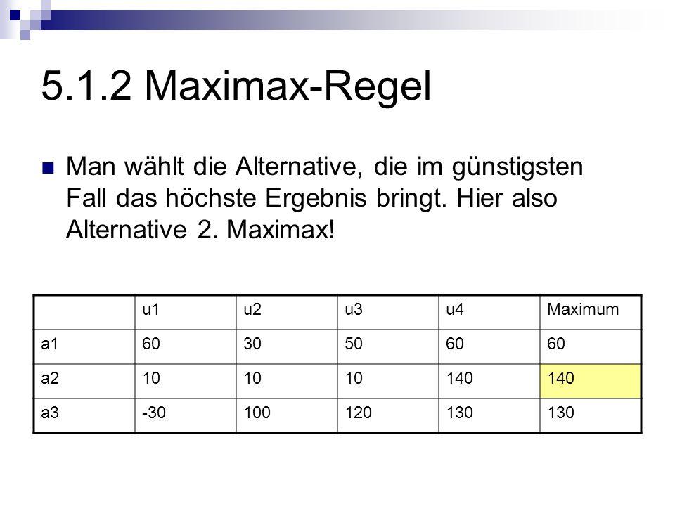 5.1.2 Maximax-Regel Man wählt die Alternative, die im günstigsten Fall das höchste Ergebnis bringt. Hier also Alternative 2. Maximax! u1u2u3u4Maximum