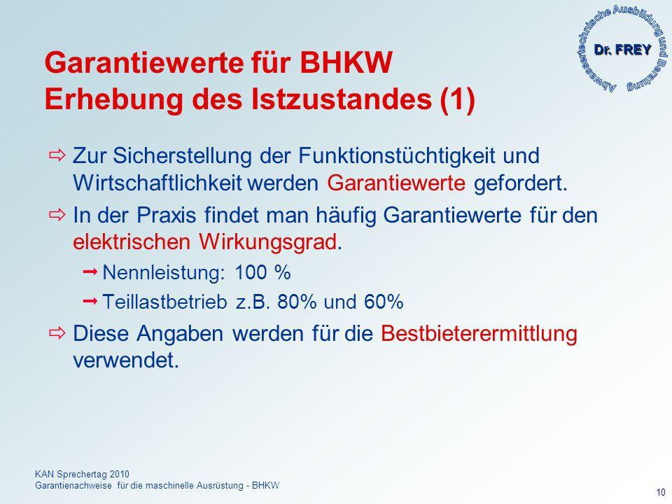 Dr. FREY KAN Sprechertag 2010 Garantienachweise für die maschinelle Ausrüstung - BHKW 10 Garantiewerte für BHKW Erhebung des Istzustandes (1) Zur Sich