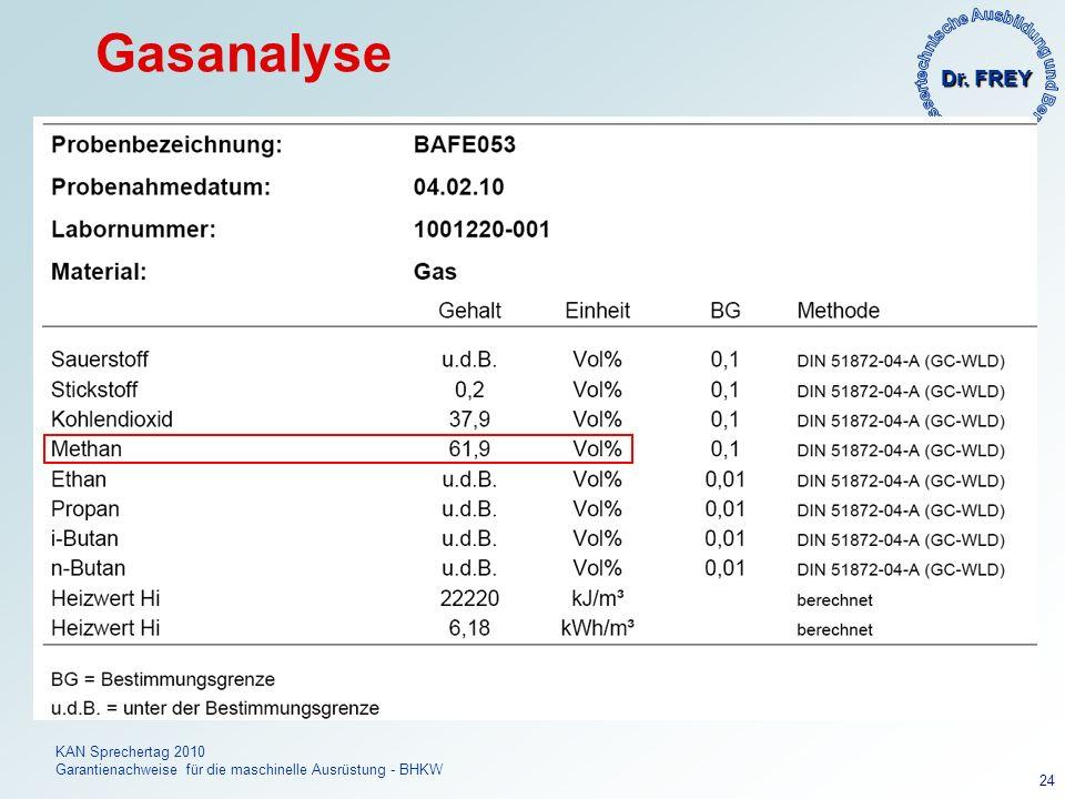 Dr. FREY KAN Sprechertag 2010 Garantienachweise für die maschinelle Ausrüstung - BHKW 24 Gasanalyse