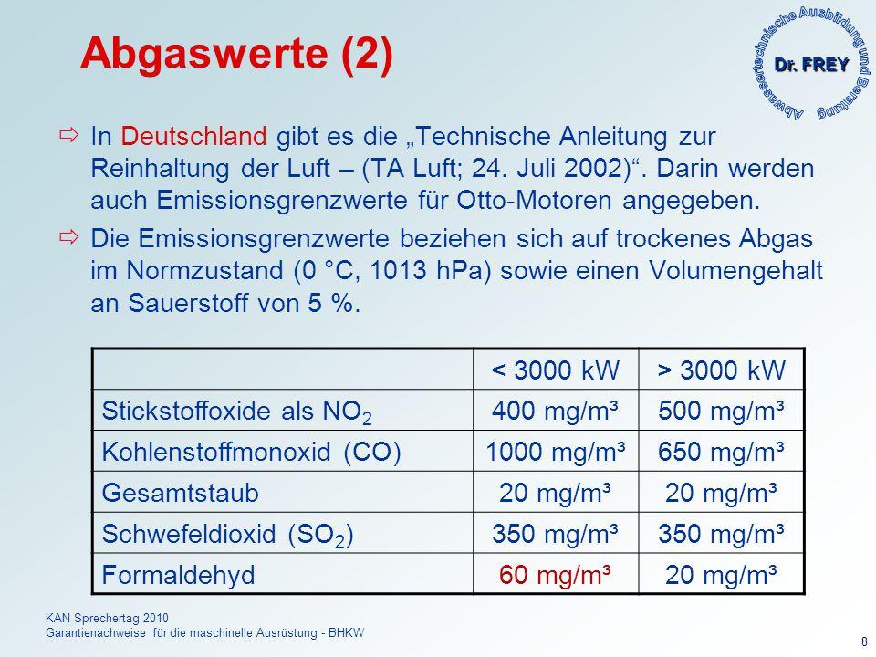 Dr. FREY KAN Sprechertag 2010 Garantienachweise für die maschinelle Ausrüstung - BHKW 8 Abgaswerte (2) In Deutschland gibt es die Technische Anleitung