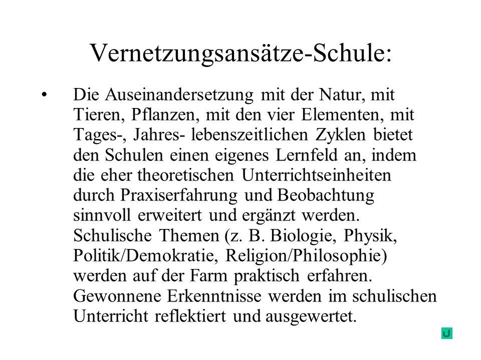 Vernetzungsansätze-Schule: Die Auseinandersetzung mit der Natur, mit Tieren, Pflanzen, mit den vier Elementen, mit Tages-, Jahres- lebenszeitlichen Zy