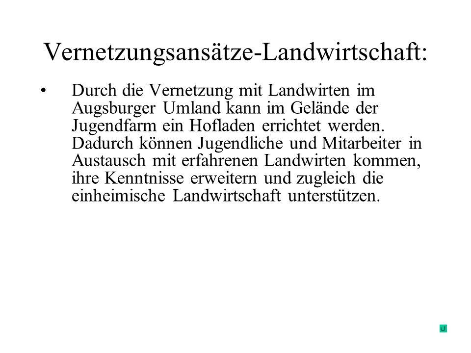 Vernetzungsansätze-Landwirtschaft: Durch die Vernetzung mit Landwirten im Augsburger Umland kann im Gelände der Jugendfarm ein Hofladen errichtet werd