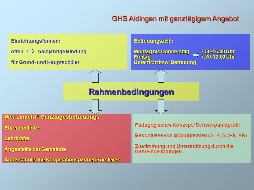 GHS Aldingen mit ganztägigem Angebot Rahmenbedingungen Einrichtungsformen: offen halbjährige Bindung für Grund- und Hauptschüler Betreuungszeit:: Mont