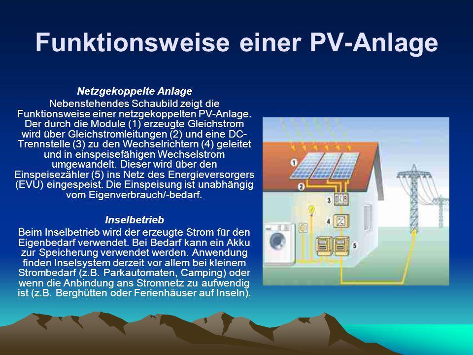 Funktionsweise einer PV-Anlage Netzgekoppelte Anlage Nebenstehendes Schaubild zeigt die Funktionsweise einer netzgekoppelten PV-Anlage. Der durch die