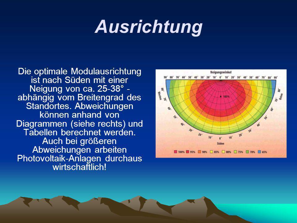 Ausrichtung Die optimale Modulausrichtung ist nach Süden mit einer Neigung von ca. 25-38° - abhängig vom Breitengrad des Standortes. Abweichungen könn