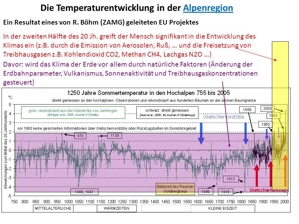 Davor: wird das Klima der Erde vor allem durch natürliche Faktoren (Änderung der Erdbahnparameter, Vulkanismus, Sonnenaktivität und Treibhausgaskonzen