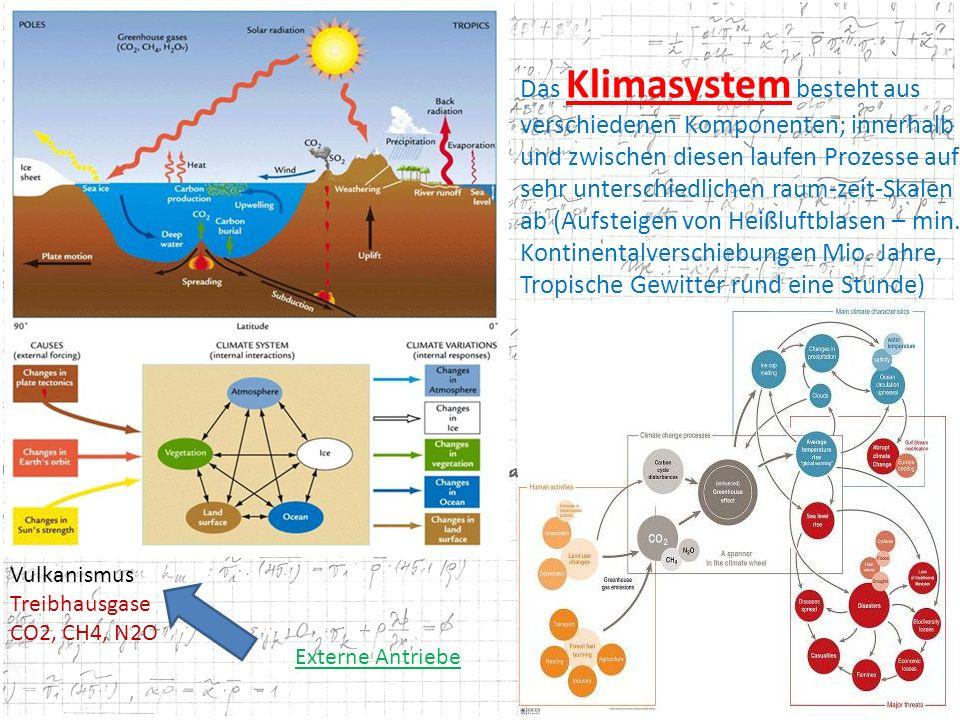 Das Klimasystem besteht aus verschiedenen Komponenten; innerhalb und zwischen diesen laufen Prozesse auf sehr unterschiedlichen raum-zeit-Skalen ab (A
