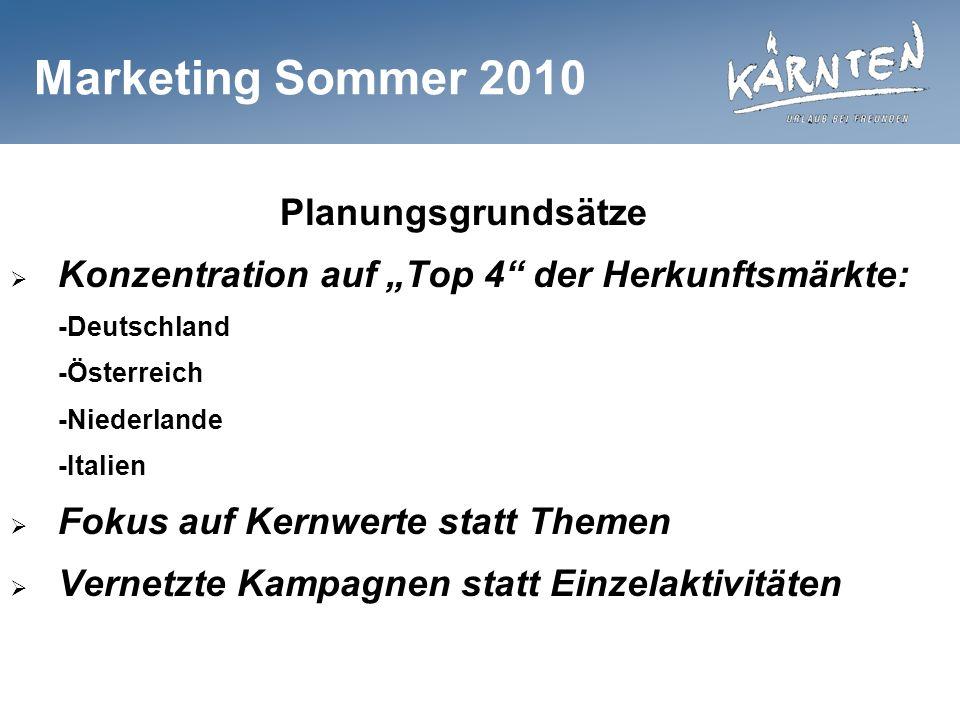 Marketing Sommer 2010 Planungsgrundsätze Konzentration auf Top 4 der Herkunftsmärkte: -Deutschland -Österreich -Niederlande -Italien Fokus auf Kernwerte statt Themen Vernetzte Kampagnen statt Einzelaktivitäten -Blumenstrauß Netzwerk mit ÖW und Regionen