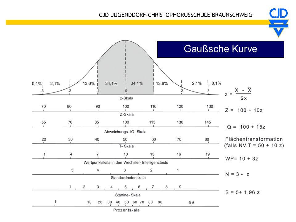 CJD JUGENDDORF-CHRISTOPHORUSSCHULE BRAUNSCHWEIG 12 Gaußsche Kurve