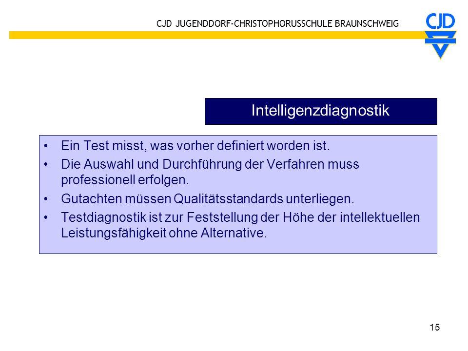CJD JUGENDDORF-CHRISTOPHORUSSCHULE BRAUNSCHWEIG 15 Intelligenzdiagnostik Ein Test misst, was vorher definiert worden ist. Die Auswahl und Durchführung