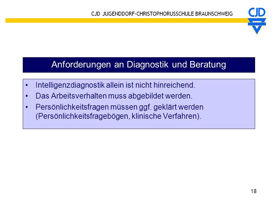 CJD JUGENDDORF-CHRISTOPHORUSSCHULE BRAUNSCHWEIG 18 Anforderungen an Diagnostik und Beratung Intelligenzdiagnostik allein ist nicht hinreichend. Das Ar
