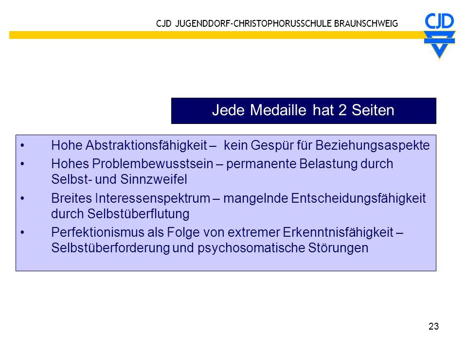 CJD JUGENDDORF-CHRISTOPHORUSSCHULE BRAUNSCHWEIG 23 Jede Medaille hat 2 Seiten Hohe Abstraktionsfähigkeit – kein Gespür für Beziehungsaspekte Hohes Pro