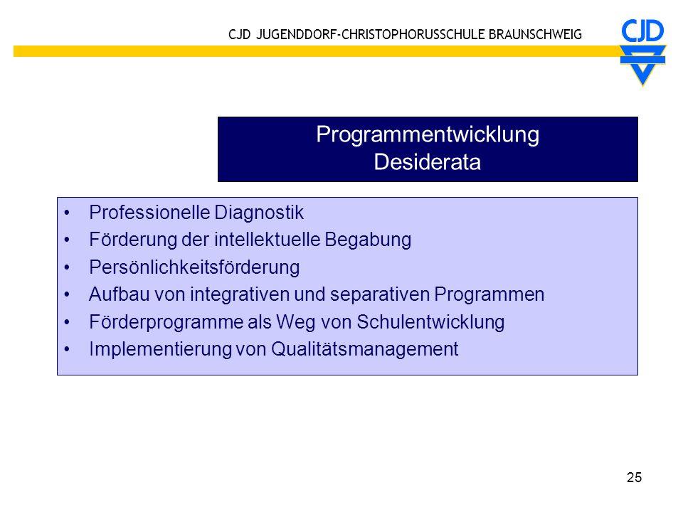 CJD JUGENDDORF-CHRISTOPHORUSSCHULE BRAUNSCHWEIG 25 Programmentwicklung Desiderata Professionelle Diagnostik Förderung der intellektuelle Begabung Pers