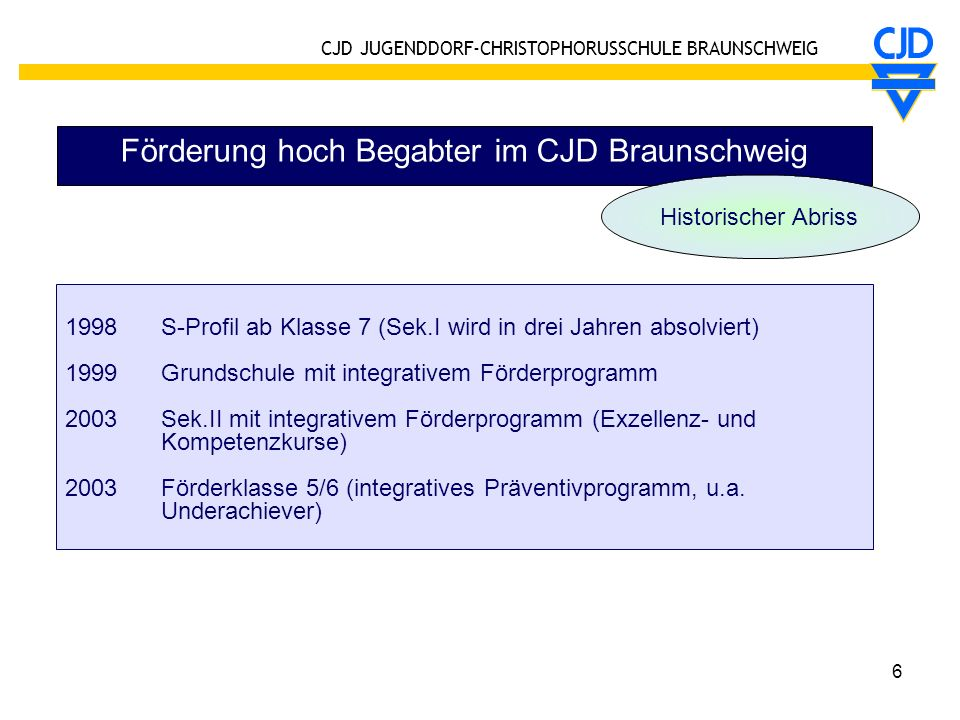 CJD JUGENDDORF-CHRISTOPHORUSSCHULE BRAUNSCHWEIG 6 Förderung hoch Begabter im CJD Braunschweig 1998 S-Profil ab Klasse 7 (Sek.I wird in drei Jahren abs