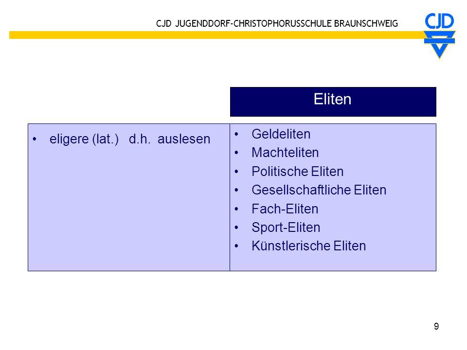 CJD JUGENDDORF-CHRISTOPHORUSSCHULE BRAUNSCHWEIG 9 Eliten eligere (lat.) d.h. auslesen Geldeliten Machteliten Politische Eliten Gesellschaftliche Elite