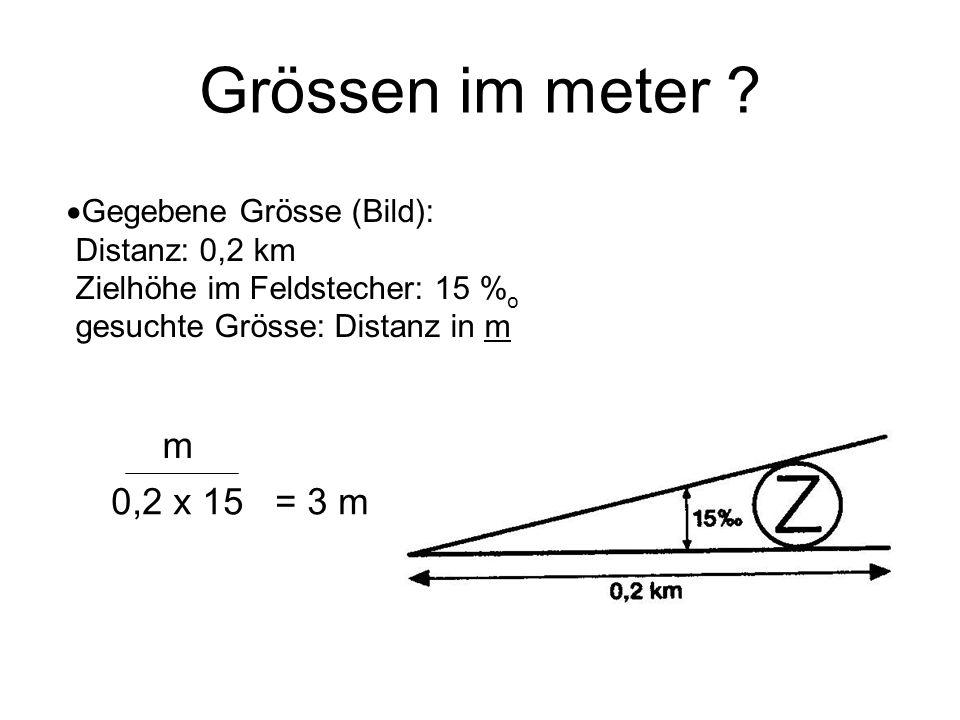 Distanzen schätzen Minimal-Maximal-Verfahren Additionsverfahren Vergleichsverfahren