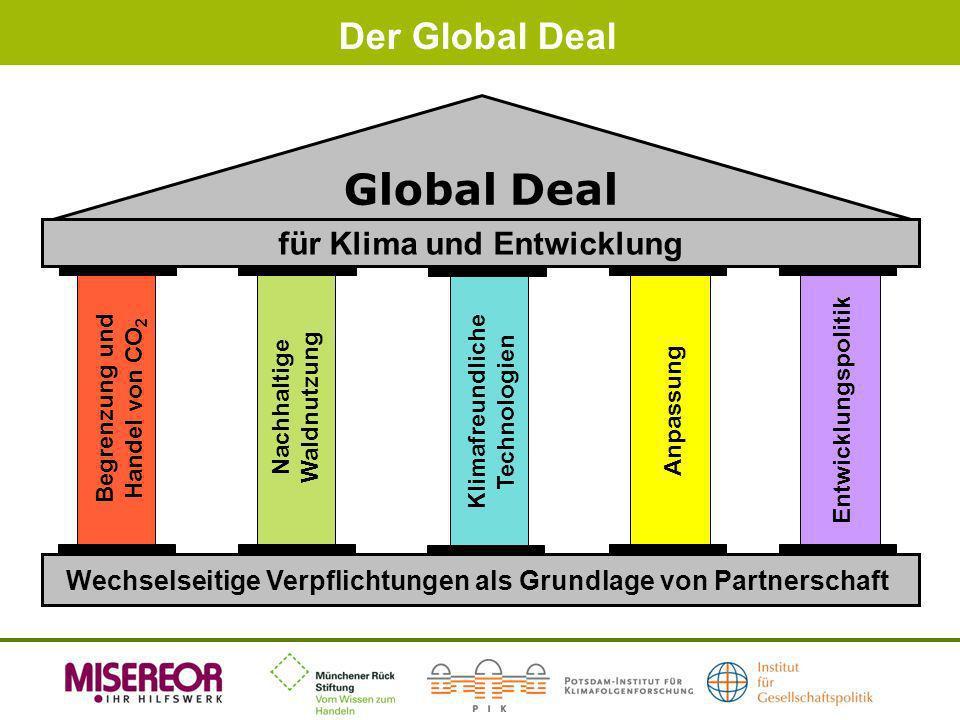 Wechselseitige Verpflichtungen als Grundlage von Partnerschaft Entwicklungspolitik Nachhaltige Waldnutzung Klimafreundliche Technologien Begrenzung un