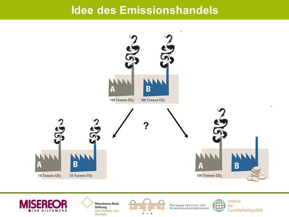 Idee des Emissionshandels ?