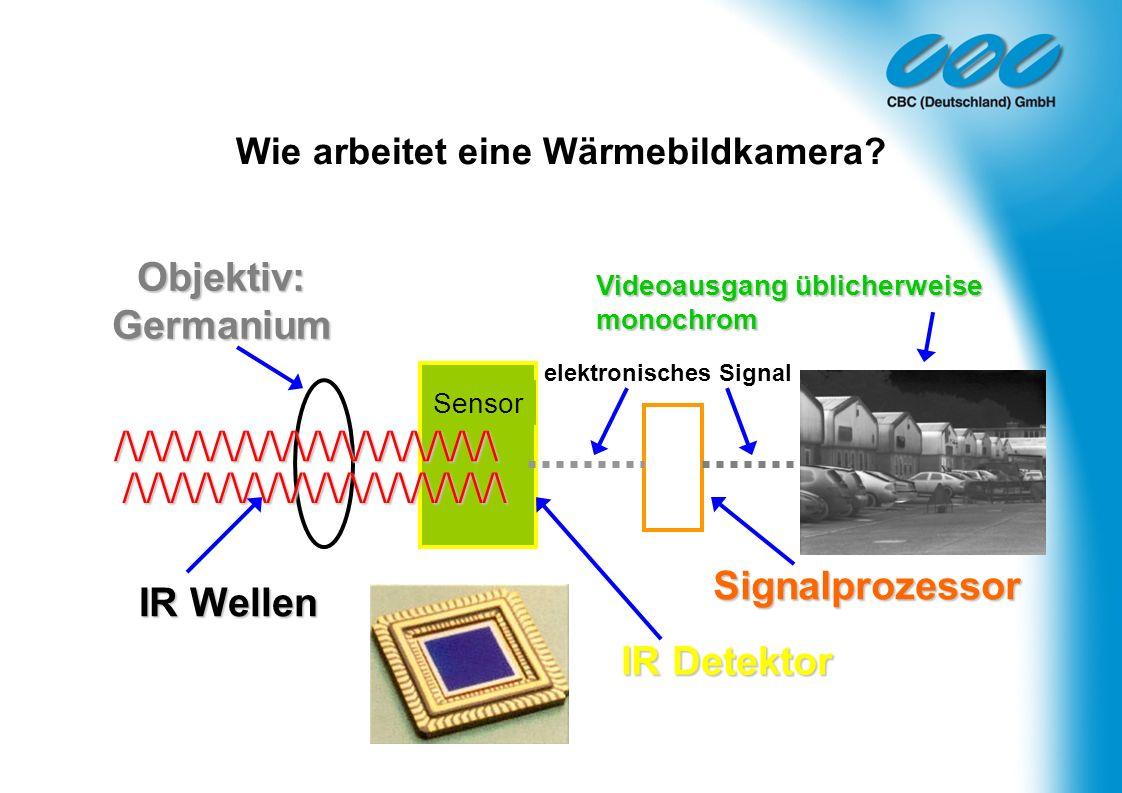 Wie arbeitet eine Wärmebildkamera? /\/\/\/\/\/\/\/\/\/\/\/\/\/\/\/\ /\/\/\/\/\/\/\/\/\/\/\/\/\/\/\/\ IR Wellen Videoausgang üblicherweise monochrom el