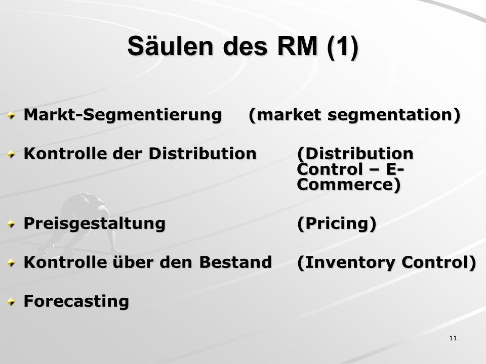 11 Säulen des RM (1) Markt-Segmentierung(market segmentation) Kontrolle der Distribution (Distribution Control – E- Commerce) Preisgestaltung(Pricing)