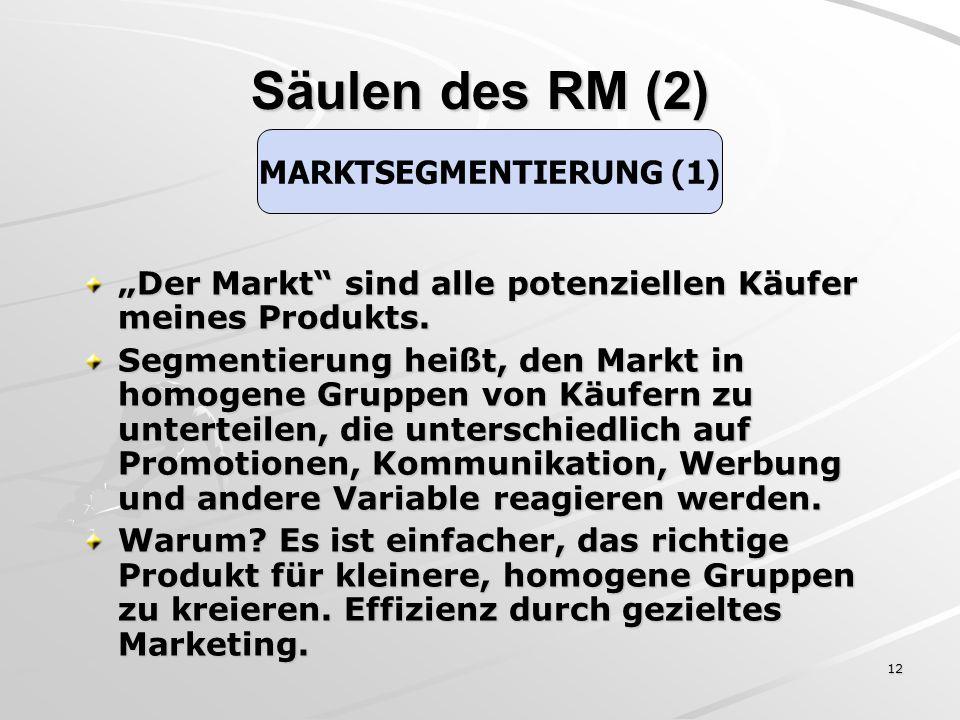 12 Säulen des RM (2) Der Markt sind alle potenziellen Käufer meines Produkts. Segmentierung heißt, den Markt in homogene Gruppen von Käufern zu untert