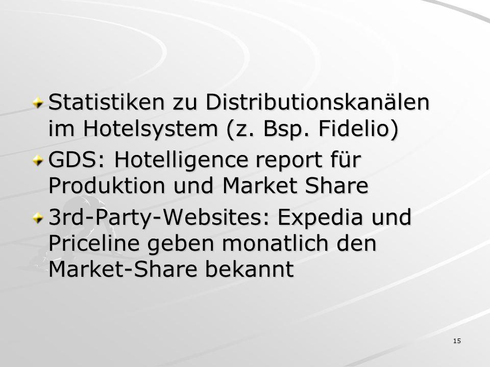 15 Statistiken zu Distributionskanälen im Hotelsystem (z. Bsp. Fidelio) GDS: Hotelligence report für Produktion und Market Share 3rd-Party-Websites: E