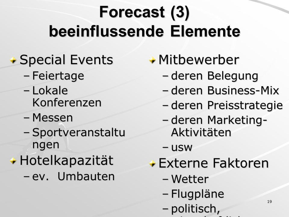 19 Forecast (3) beeinflussende Elemente Special Events –Feiertage –Lokale Konferenzen –Messen –Sportveranstaltu ngen Hotelkapazität –ev. Umbauten Mitb