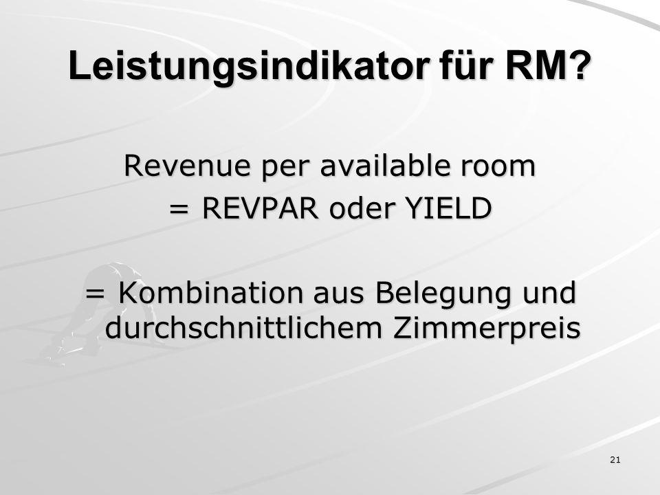 21 Leistungsindikator für RM? Revenue per available room = REVPAR oder YIELD = Kombination aus Belegung und durchschnittlichem Zimmerpreis