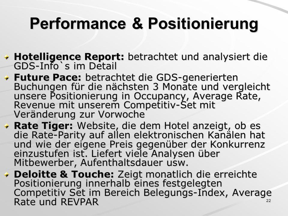 22 Performance & Positionierung Hotelligence Report: betrachtet und analysiert die GDS-Info`s im Detail Future Pace: betrachtet die GDS-generierten Bu